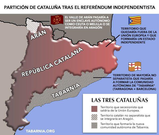 La república catalana.
